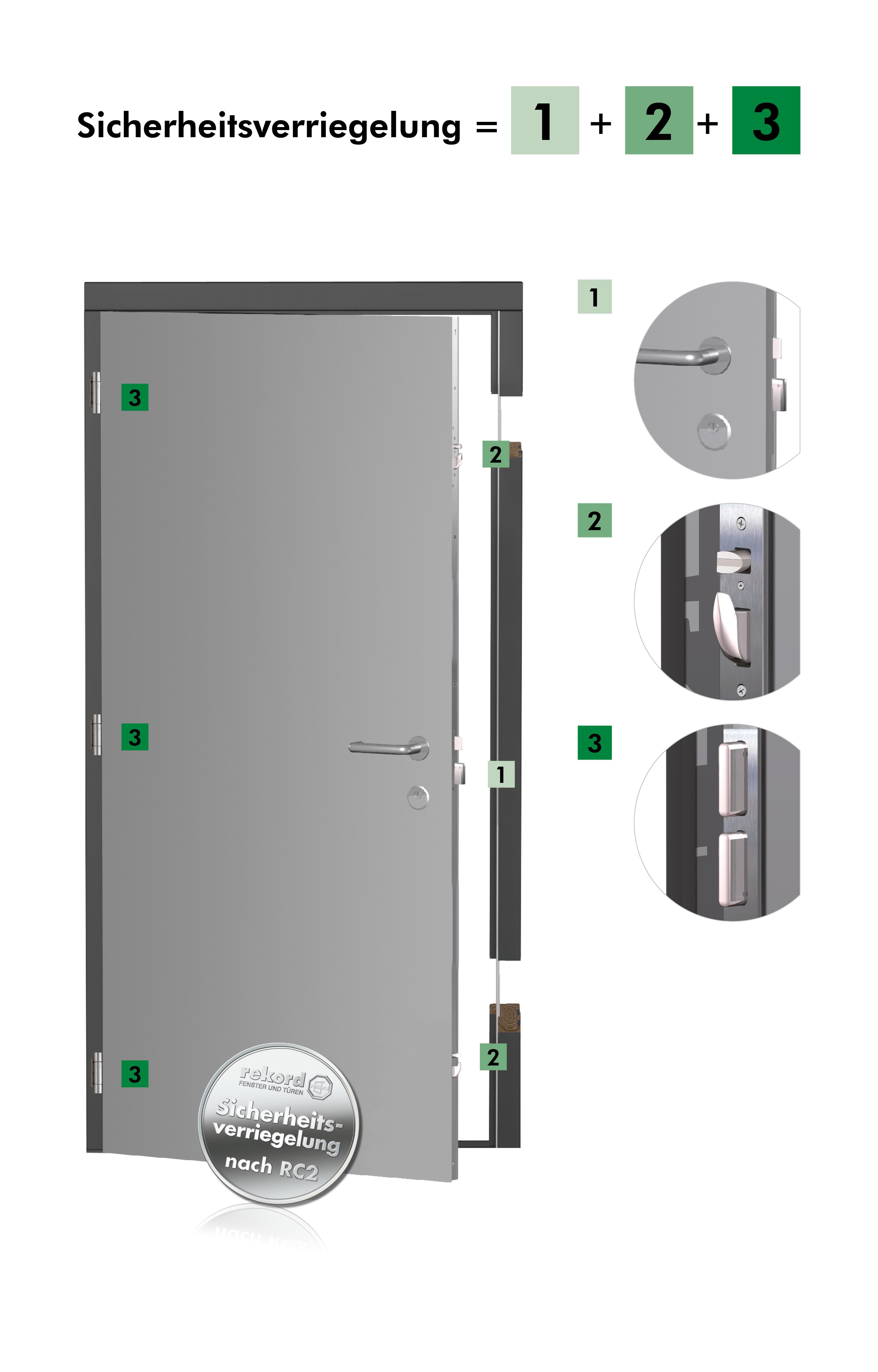 rekord-Sicherheitsverriegelung – Verriegelungstechnik für RC2-Haustüren