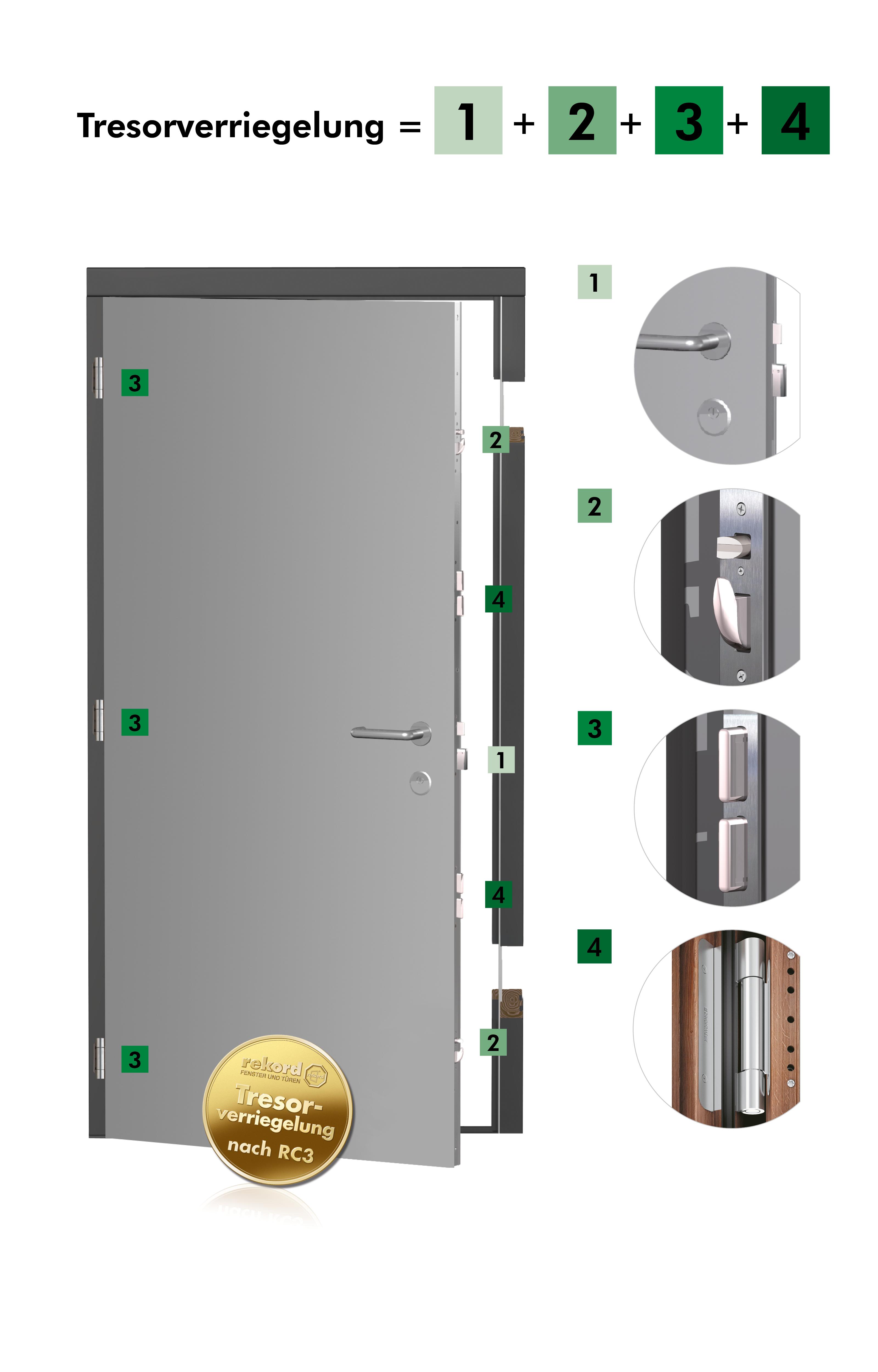 rekord-Tresorverriegelung – Verriegelungstechnik für RC3-Haustüren